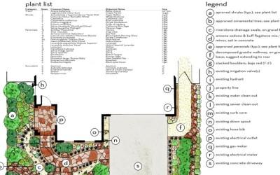 landscape design: a creative process